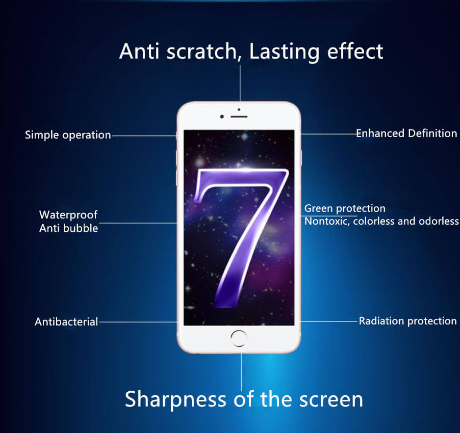 Best Liquid Screen Protector