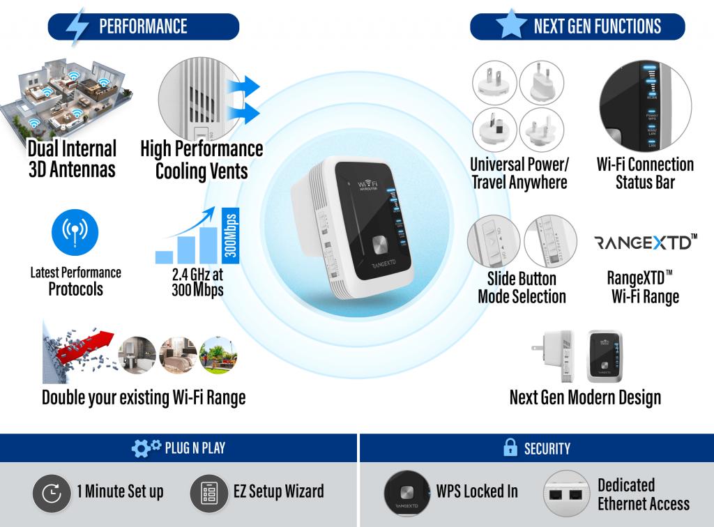 rangextd wifi extender review